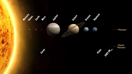 Новые определения для тел Солнечной системы: восемь планет